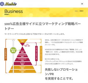 事業紹介 | 株式会社まくびーインターナショナル (20150219)