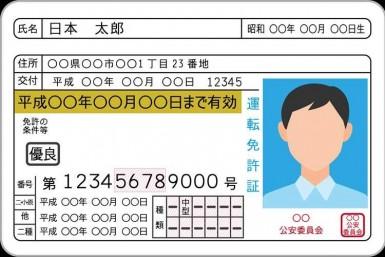 運転免許証1