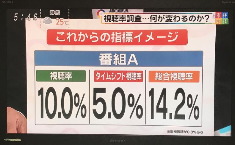 %e3%82%b9%e3%82%af%e3%83%aa%e3%83%bc%e3%83%b3%e3%82%b7%e3%83%a7%e3%83%83%e3%83%88-2016-10-25-22-18-04