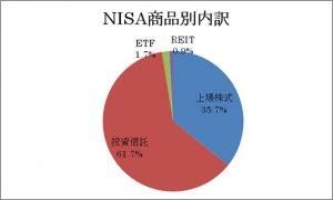 nisa201606-3
